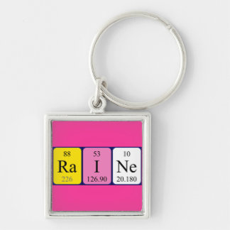 Raine periodic table name keyring