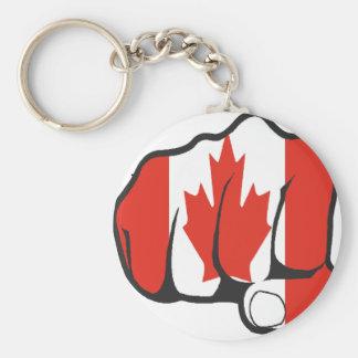 Raise Yer Fist CANADA Basic Round Button Key Ring