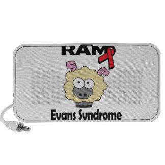 RAM Evans Syndrome Speaker System