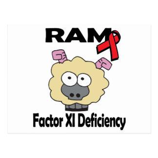 RAM Factor XI Deficiency Postcard