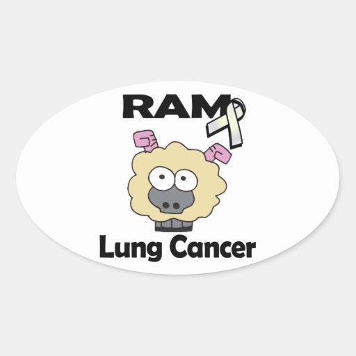 RAM Lung Cancer Sticker