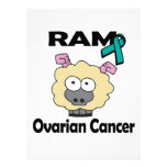 RAM Ovarian Cancer Personalised Invitations