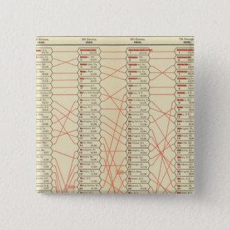 Rank of cities 15 cm square badge