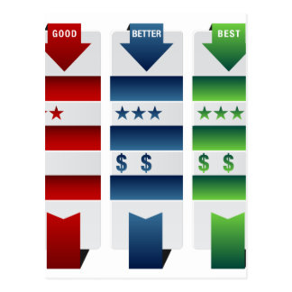 Ranking Assessment Chart Postcard