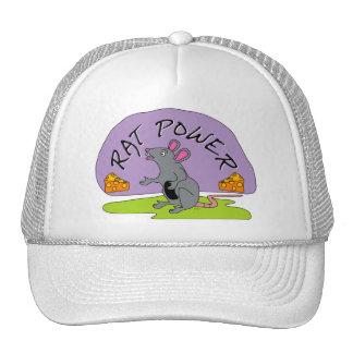 Rat Power Cap