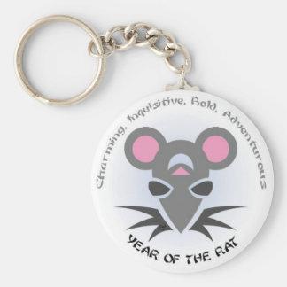 Rat Year Key Ring