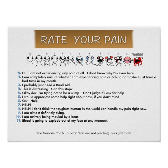Rate Your Pain Poster