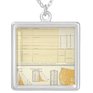Rates and letter postage silver plated necklace