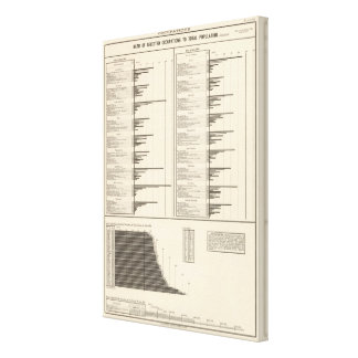 Ratio of people engaged in useful occupations gallery wrap canvas