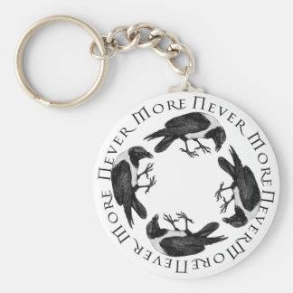 Raven Circle Key Chain