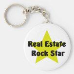 Real Estate Rock Star
