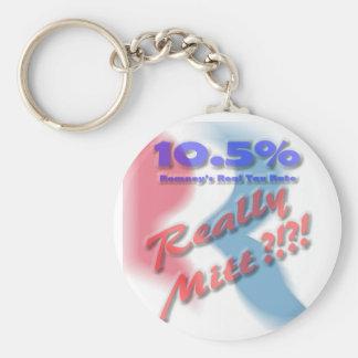 Really Mitt?!?! Basic Round Button Key Ring