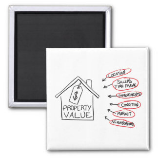 Realty Property Values Flow Chart Square Magnet