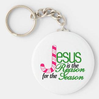 Reason For The Season Basic Round Button Key Ring