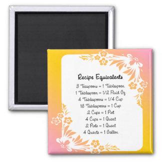 Recipe Equivalents Pastel Floral Fridge Magnet