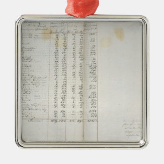Record of colonies in Warthebruch, Poland, 1775 Christmas Ornament