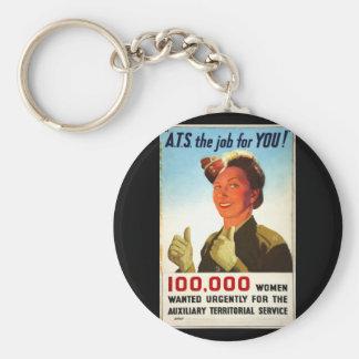 Recruitment ATS the job_Propaganda Poster Basic Round Button Key Ring
