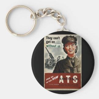 Recruitment ATS They_Propaganda Poster Basic Round Button Key Ring