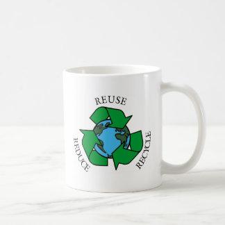 Recycle Coffee Mugs