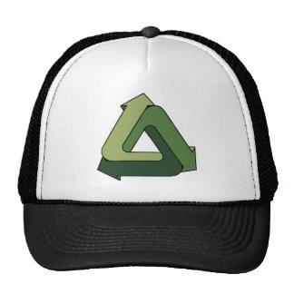 Recycle - Perpetual Cap