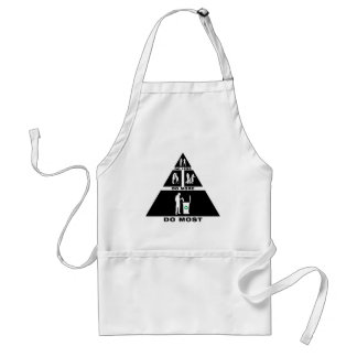 Recycling Aprons
