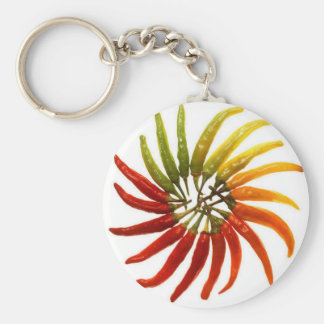 Red Hot Chili Peppers Basic Round Button Key Ring