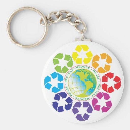 Reduce, Reuse, Recycle Key Chain
