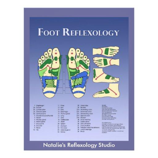 Reflexology chart  - Blue Flyer Design