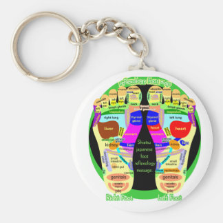 reflexology foot map basic round button key ring