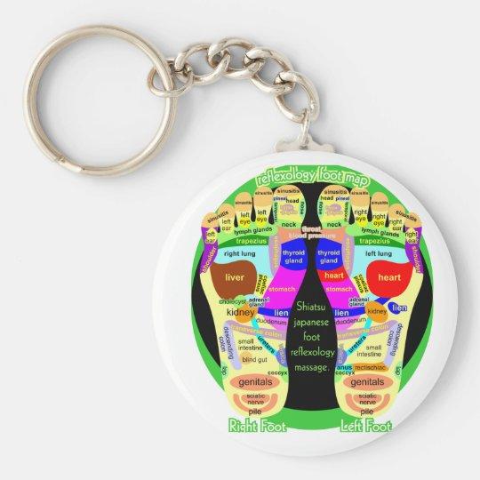 reflexology foot map key ring