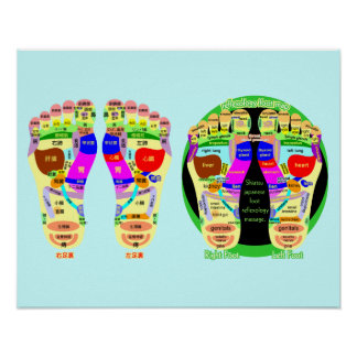 reflexology foot map poster