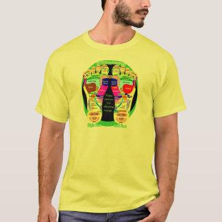 reflexology foot map T-Shirt