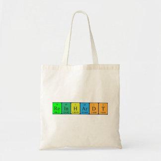 Reinhardt periodic table name tote bag