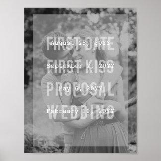 Relationship Dates Wedding Photo Typography Poster