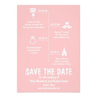 Relationship Timeline Save the Date Custom Invite