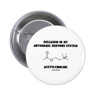 Released Autonomic Nervous System Acetylcholine 6 Cm Round Badge