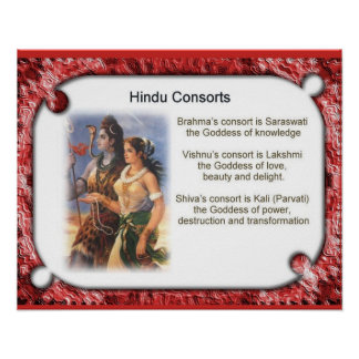 Religion Hinduism Consorts of the gods Poster