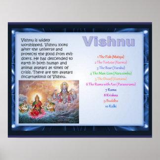 Religion, Hinduism, Gods, Vishnu Poster