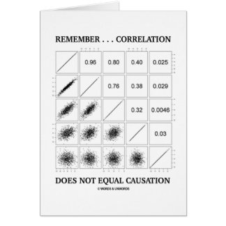 Remember ... Correlation Does Not Equal Causation Cards