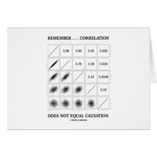 Remember ... Correlation Does Not Equal Causation Greeting Card