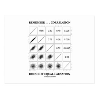 Remember ... Correlation Does Not Equal Causation Postcard