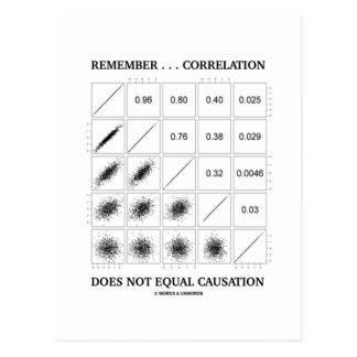 Remember Correlation Does Not Equal Causation Postcard