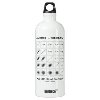 Remember ... Correlation Does Not Equal Causation SIGG Traveller 1.0L Water Bottle