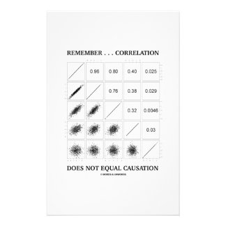 Remember ... Correlation Does Not Equal Causation Stationery