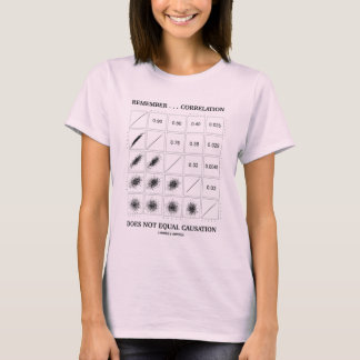 Remember ... Correlation Does Not Equal Causation T-Shirt