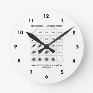 Remember ... Correlation Does Not Equal Causation Wall Clock