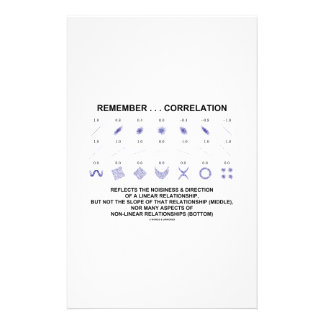 Remember Correlation Reflects Linear Relationship Personalized Stationery