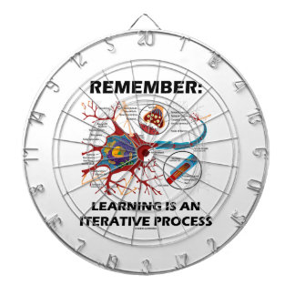 Remember: Learning Is An Iterative Process Synapse Dart Board
