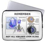 Remember Not All Viruses Look Alike Virology