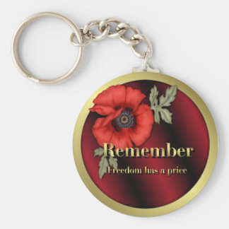 Remember Poppy Key Ring